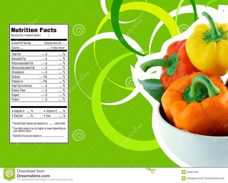 Pin By Nora Fainzilberg On Chemistry Stuffed Peppers Sweet Bell Peppers Nutrition Facts