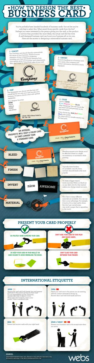 How To Design The Best Business Card | Infographic - UltraLinx