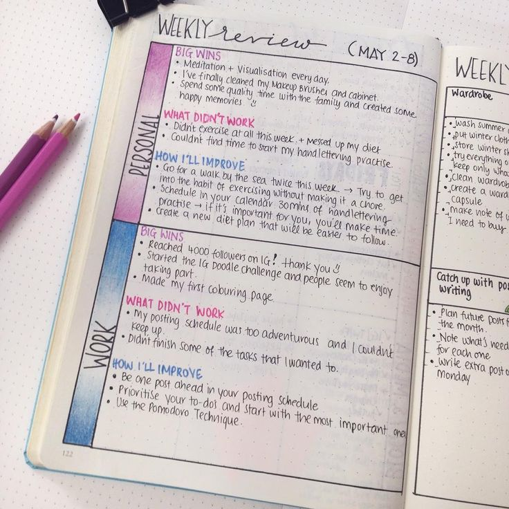 243 best bullet journal inspiration images on pinterest my weekly review and planning with my bullet journal is up on the blog today solutioingenieria Gallery