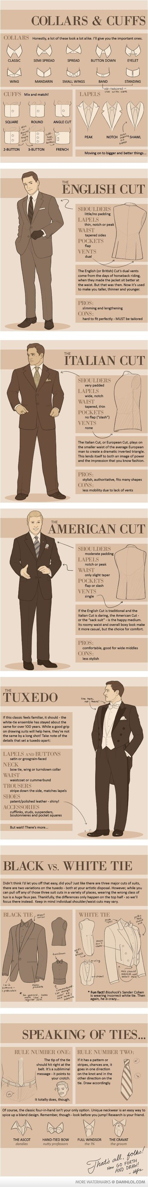mens suit styles explained. good to know