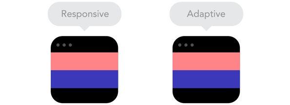 Die Unterschiede zwischen Responsive und adaptive webdesign in animierten Gifs erklärt