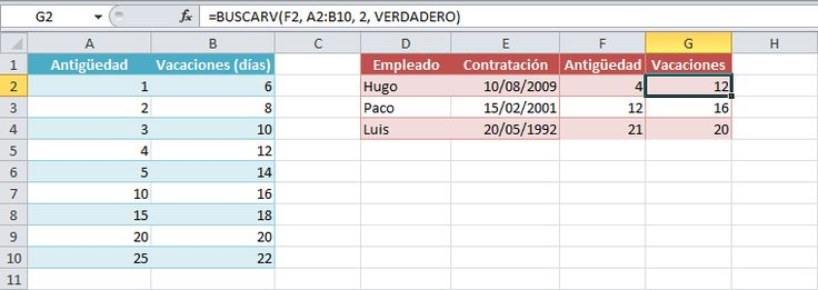 Cómo calcular días de vacaciones en Excel