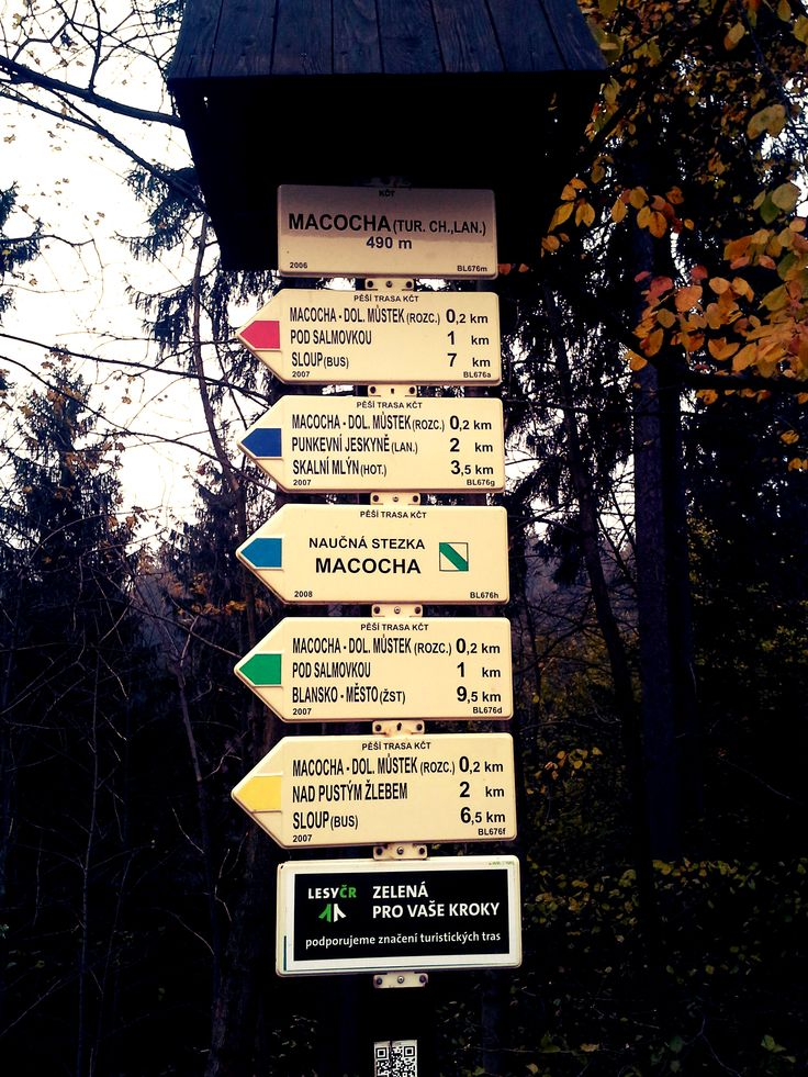 Nevíte kudy kam?Je to jednoduché :)