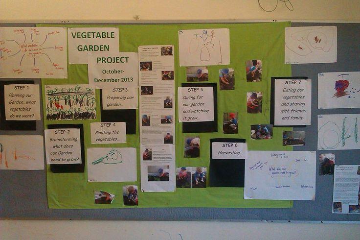 Vegetable Garden Project (Oct-Dec 2013) documentation - via Natural Inspired Environments ≈≈