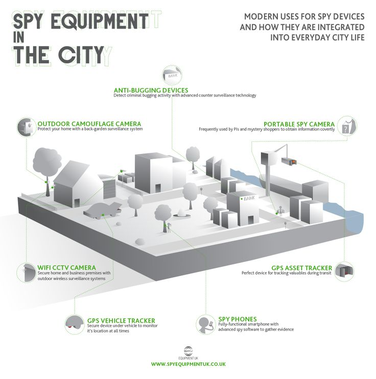 spy equipment in the city