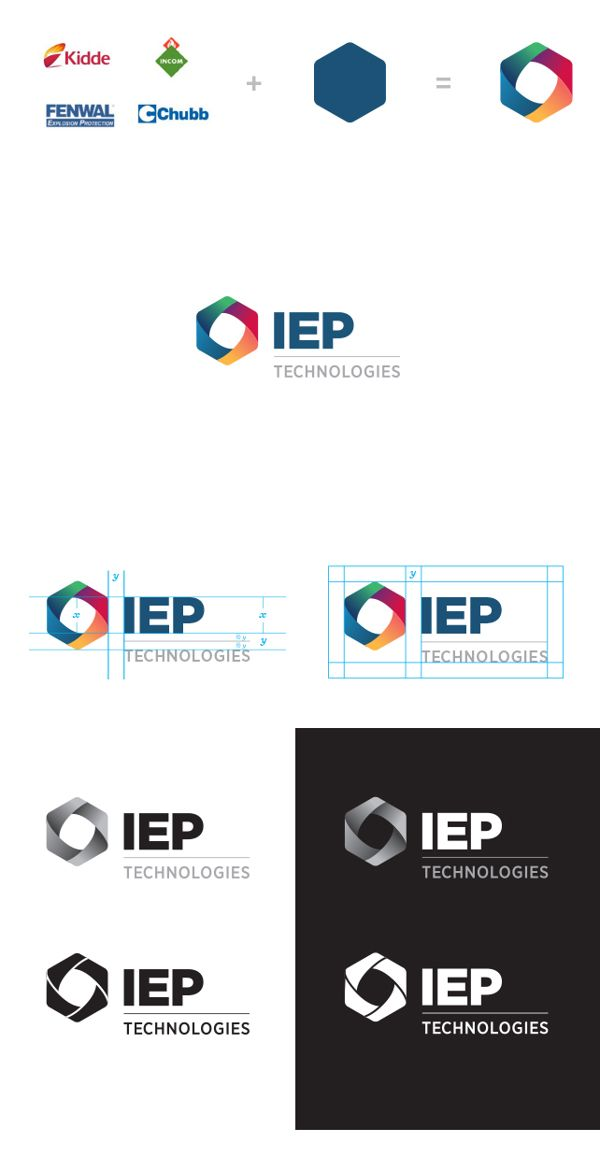 IEP Technologies Branding and Web Site by Brian Miller, via Behance