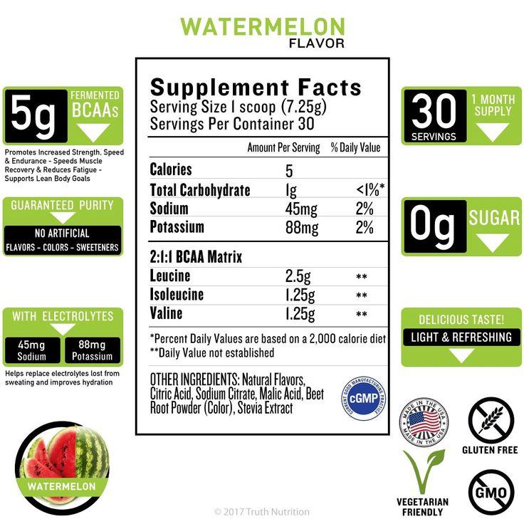 """Truth Nutrition Fermented Vegan BCAA Powder â€"""" Watermelon ..."""