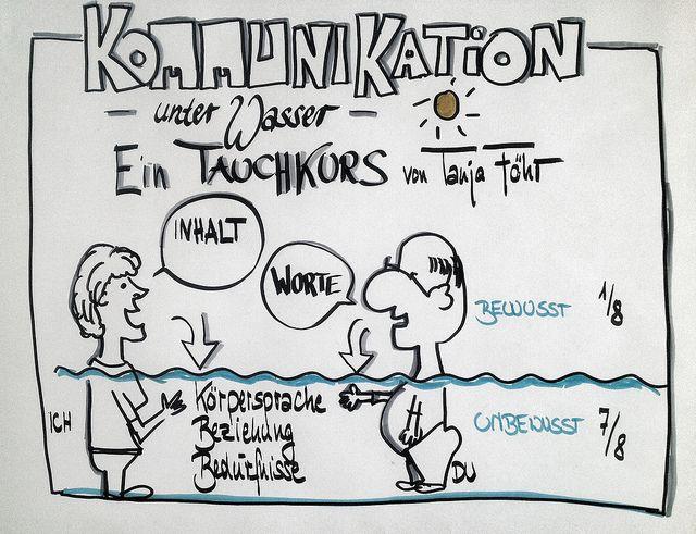 Kommunikation unter Wasser. Ein Tauchkurs | ;) mache ich heu… | Flickr