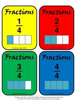 Fraction cards to PRINT & LAMINATE. A great resource for any math stations. 48 fraction flash cards. 1 decimal & image per card. 4 cards per A4 sheet. Suitable to print and laminate in color/ colour. We also have many other versions. Fractions, fraction, decimal, decimals, number lines. Year / grades 2 3 4 5.