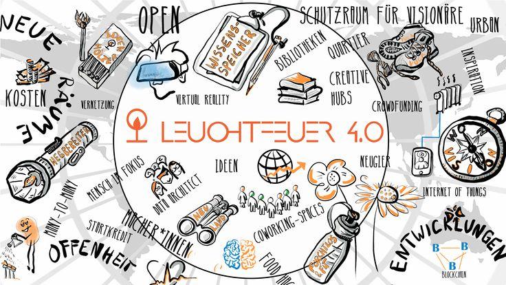 Dieses schöne Wimmelbild ist das visuelle Aushängeschlid des Leuchtfeuer 4.0 MOOCs #feuer40