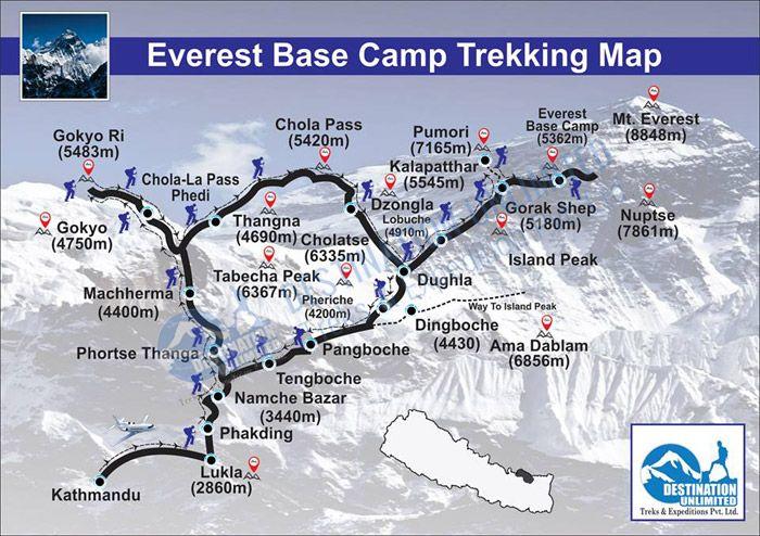 Everest Base Camp Trek/ Kalapatthar Trek