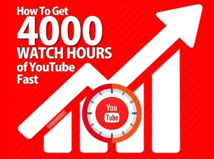 9 Ways To Get 4000 Watch Hours on YouTube Fast To Apply ...