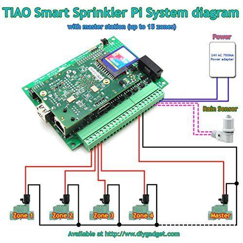 17 best ideas about sprinkler controller raspberry tiao smart network sprinkler controller pi 16 zones sprinkler controller including raspberry pi 1 b open