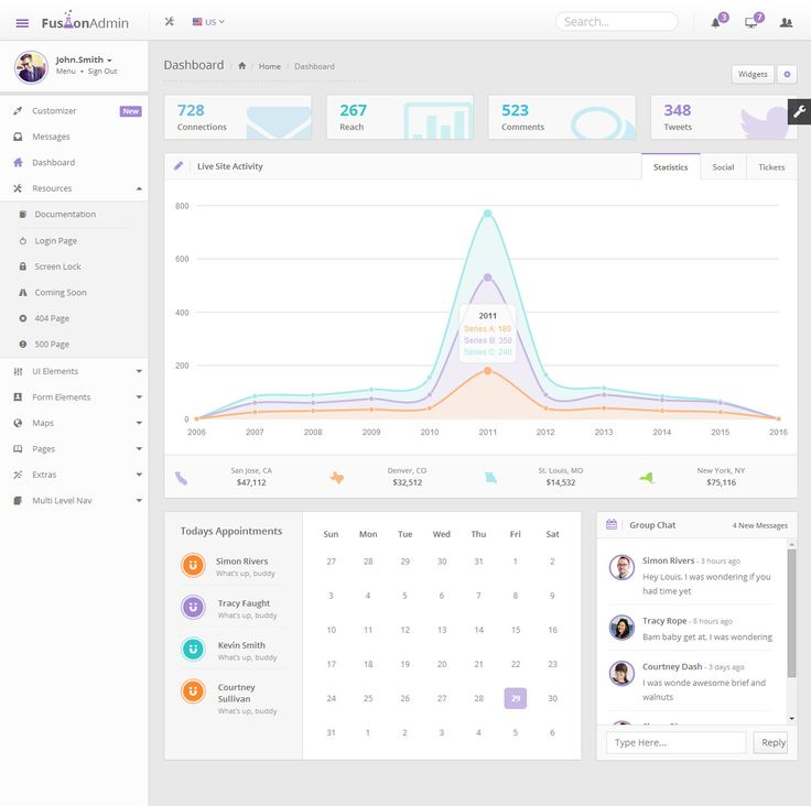 Fusion is Premium full Responsive Admin dashboard template. Bootstrap Framework. Retina Ready. Google Map. AJAX Powered. http://www.responsivemiracle.com/cms/fusion-premium-responsive-admin-dashboard-html5-template/