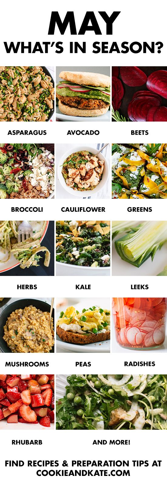 Eat seasonally with this guide to May fruits and vegetables. Find recipes and preparation tips at cookieandkate.com