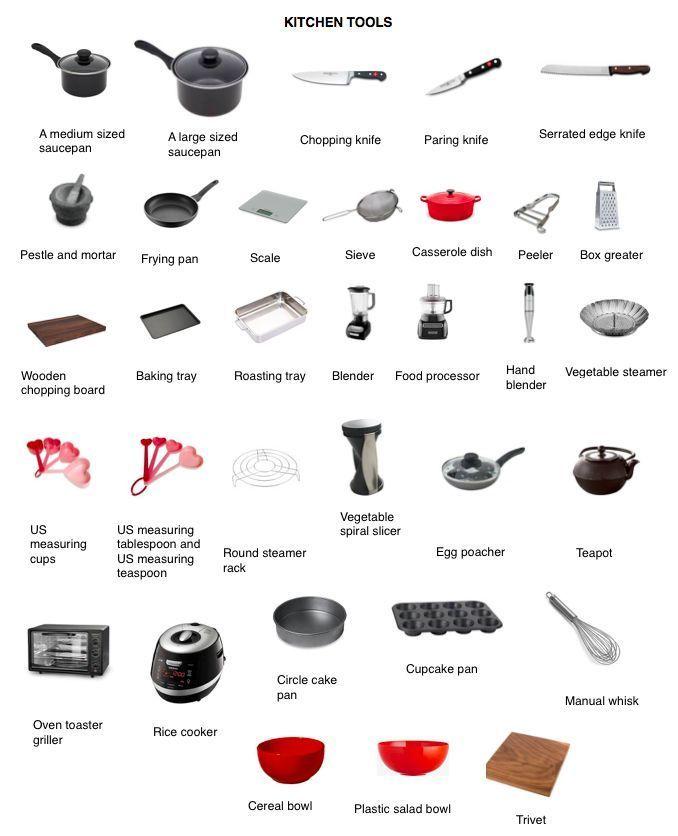 Kitchen Tools Part 1 On 3 Kitchen Part Tools Kitchen Tools In English Kitchen Tools Part 1 On 3 In 2020 Cooking Tool Set Kitchen Essentials List Kitchen Tools