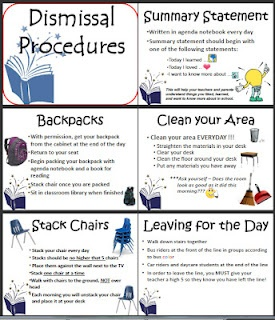 Procedures Power Point for beginning / start of year - This keeps the teacher on track when going over all the procedures with the kiddos! You don't have to do them all in one day, it's just a solid guide. Get it FREE from this blog!
