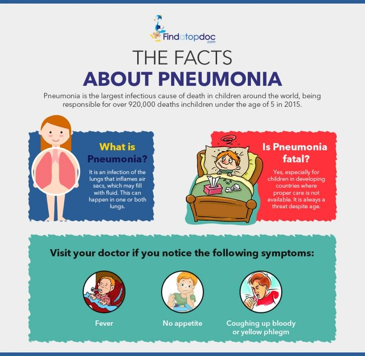 What is Pneumonia? Facts About Pneumonia [INFOGRAPHIC]