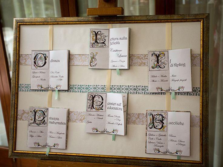 tableau de mariage: lettere amanuensi