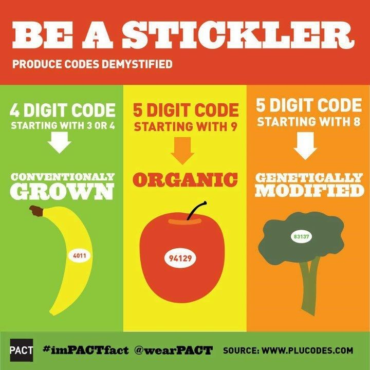 How to tell when your produce is really Organic, Genetically Modified or Conventionaly Grown by its PLU Code.
