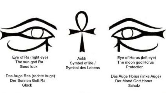 Black-Ankh-And-Horus-Eye-Egyptian-Tattoo-Designs.jpg (640×360)