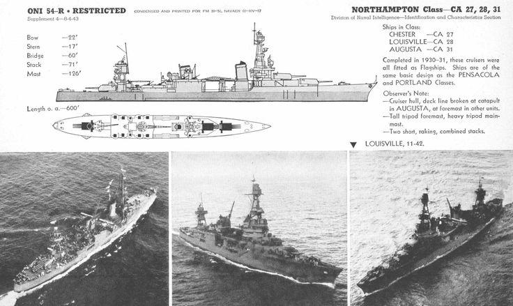 northampton heavy cruiser warships diagram pinterest. Black Bedroom Furniture Sets. Home Design Ideas