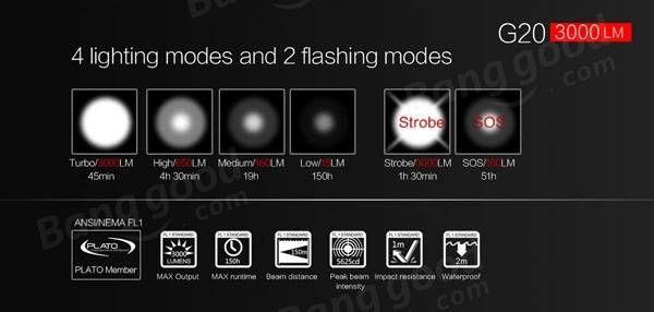 Klarus G20 XHP70 N4 3000LM 26650 Outdoor Search EDC LED Flashlight