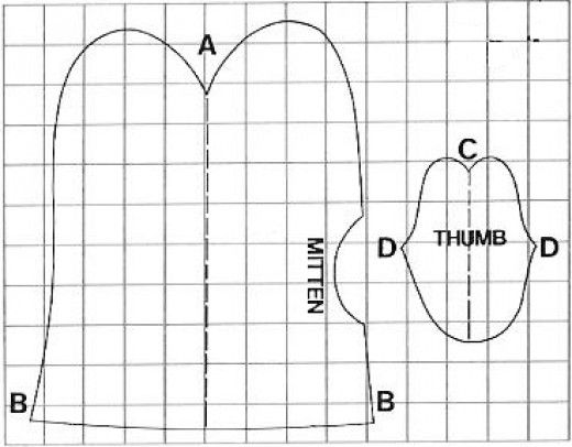 Felted Fleece Mitten Pattern Template | Figure 1: Template for Leather Mittens