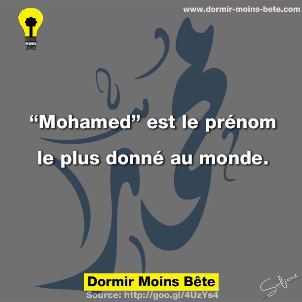 """"""" Mohamed"""" est le prénom le plus donné au monde."""
