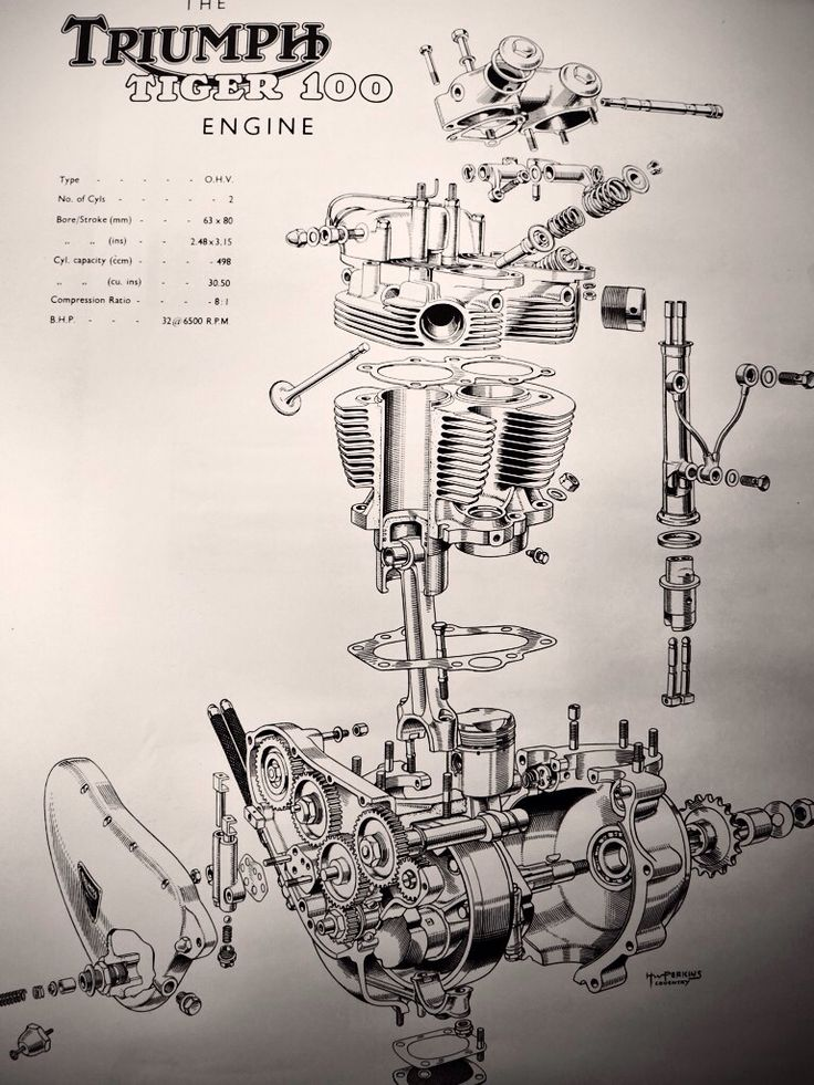 The Tiger T100 Engine