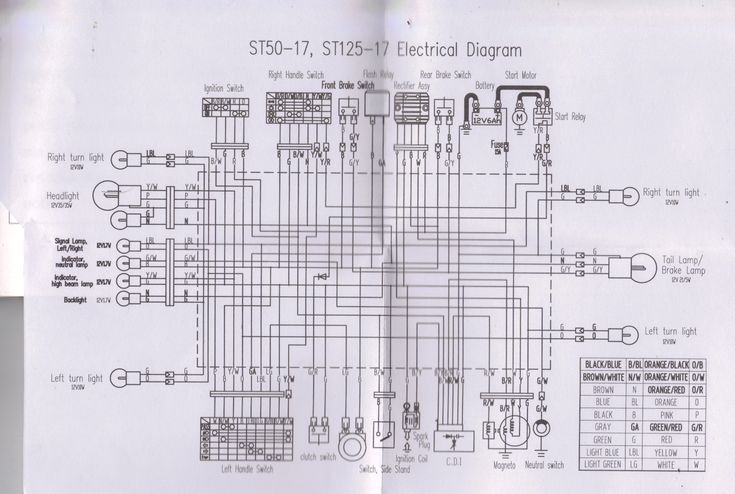 New Ac Ace Wiring Diagram
