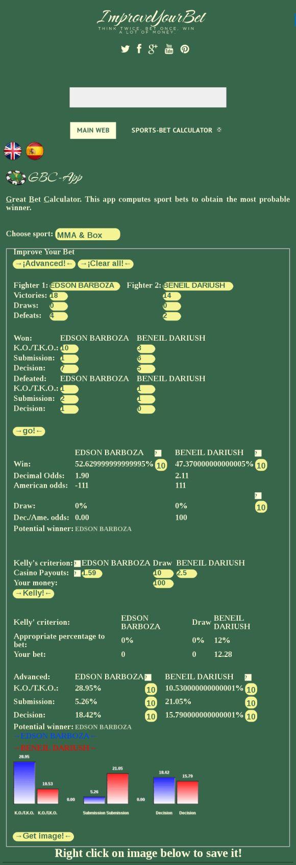 UFC fight night 106 forecast predictions and picks EDSON BARBOZA Vs BENEIL DARIUSH