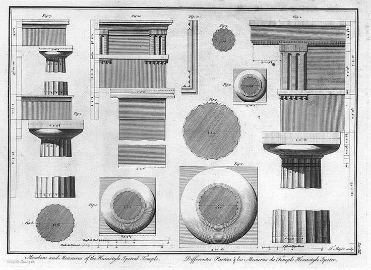 Similarities & Differences of Greek & Roman Architecture
