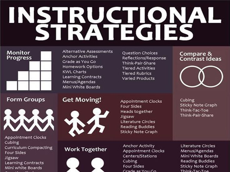 Classroom Design Strategies : Best teaching images on pinterest instructional