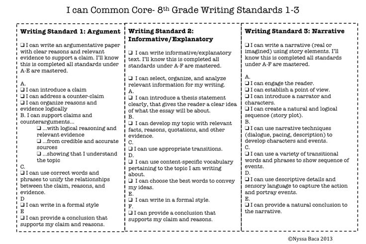 """I Can!"" Common core standards unpacked for 7th and 8th grade ELA!    Free downloads. Updated! New downloadable links for easier access!"