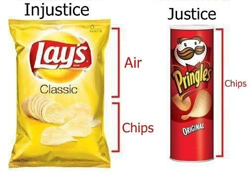 brand strategies for frito lays Let's look at this from the perspective of a new brand tasty chips that wants to compete with lays it would be implicit to say that no matter how competitive the founders of tasty chips are, lays or pepsico would always have deeper pockets to outcompete on marketing, operations, logistics, economies of scale and launching price wars.