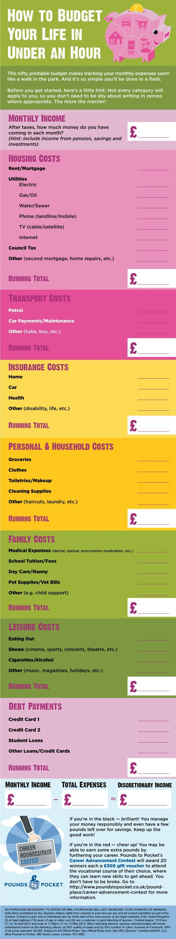 How to Budget Your Life in Under an Hour. Just fill in these blanks. So easy! #Moneysavingtips