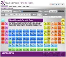 Learn Chemistry is full of thousands of resource downloads, substance pages, articles and activities for teachers and students to explore. These free-to-access teaching materials relate to everyday life and real-world challenges in areas such as: pharmaceuticals; air quality; lifestyle; scarce natural resources; agricultural productivity; energy. Resources are also added and updated every month.