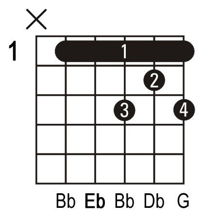 8 Best Guitar Songs Images On Pinterest Guitars Acoustic Guitar
