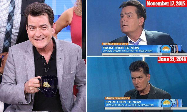 Charlie Sheen sued by ex-girlfriend 'over HIV exposure'   Daily Mail Online