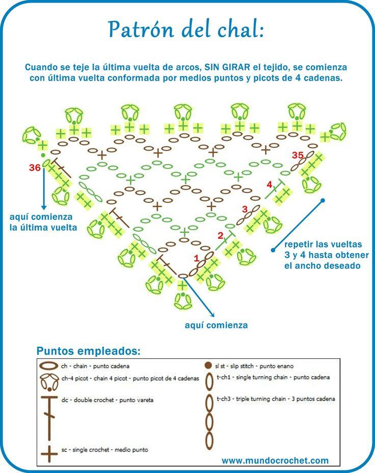 SERPENTINA ACCESORIOS: MANTONCILLOS DE FLAMENCA CROCHET (II)