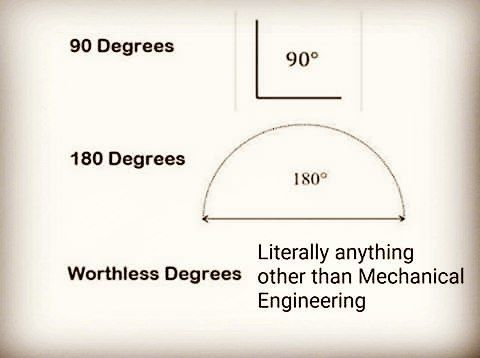 Mechanical Engineering  Comment Your  Thoughts Double tap   TAG UR  Mechanical Engineer Buddies  FOLLOW US  to see and learn more and best  pictorial stuff about Mechanical  AutomotiveAerospace Industrial and Manufacturing Design and Engineering  Not mine pic   #mechanical #mechanicalengineering  #mechanicalengineer  #cfd #engineeringlife #aerospace #automotive #engineers #solidworks  #mechanics #physics #math #student #mechanism #machine #civilengineering #engineeringmemes #engineering…