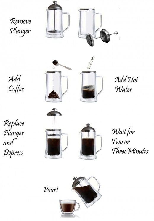 How to Make French press Coffee, a quick and easy guide found on HubPages