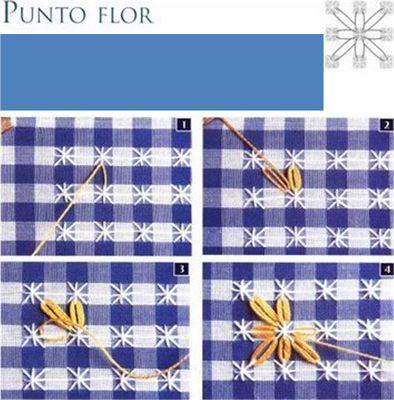 Magia dos Bordados & Beleza das Plantas - O Prazer de uma Boa Leitura: BORDADO EM TECIDO XADREZ! MUITO BELO!