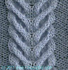Knitting Stitch Generator : 17 Best images about flat cables for grey tweed on Pinterest Traditional, T...