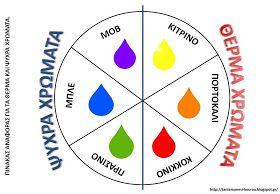 Δραστηριότητες, παιδαγωγικό και εποπτικό υλικό για το Νηπιαγωγείο: Θερμά και Ψυχρά Χρώματα στο Νηπιαγωγείο: Φύλλα εργασίας για τα θερμά χρώματα του Φθινοπώρου