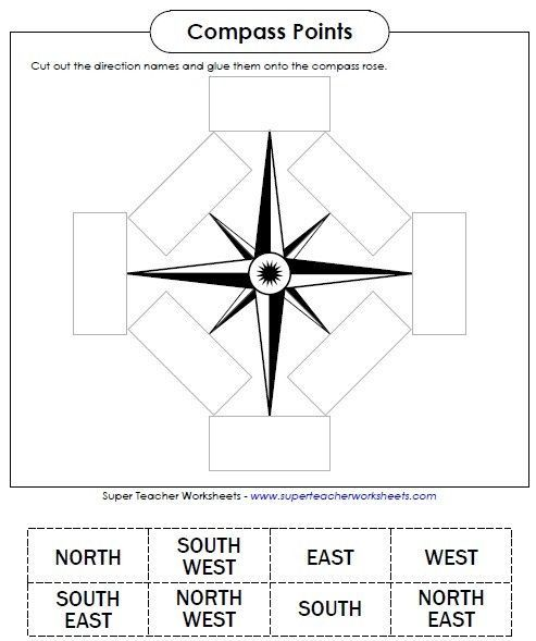 Cut out the direction words and glue them onto the compass.