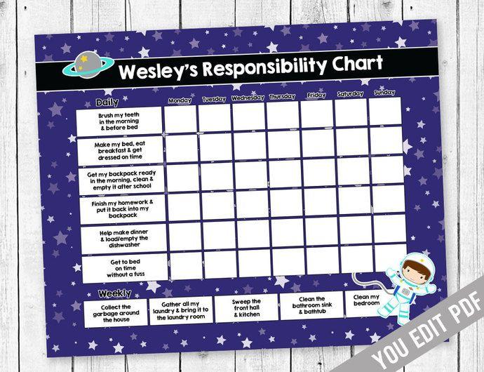 printable blank weekly chore chart printable template
