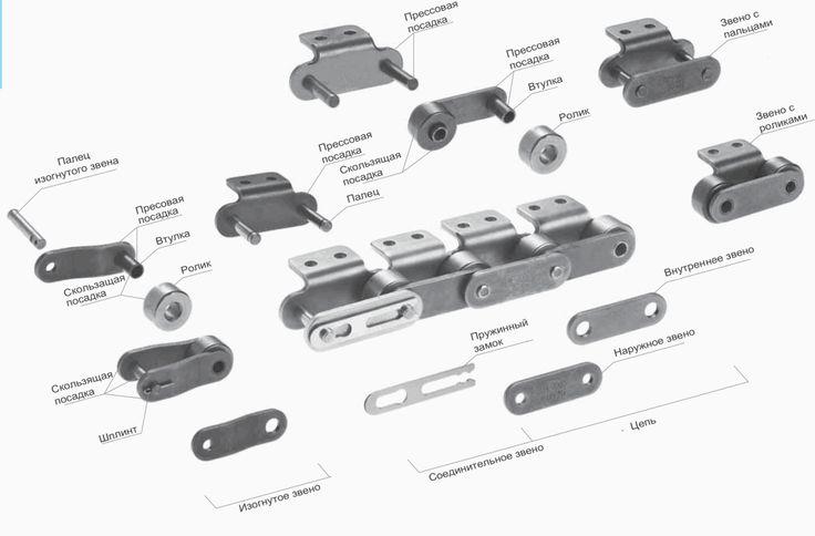 Цепи - Приводные - Конвейерные с основой стандартной втулочно-роликовой