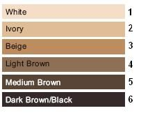 African American Hair Removal Skin Tone Chart